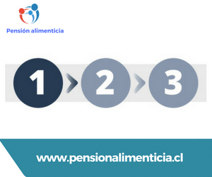 calculo reajuste pension alimenticia chile